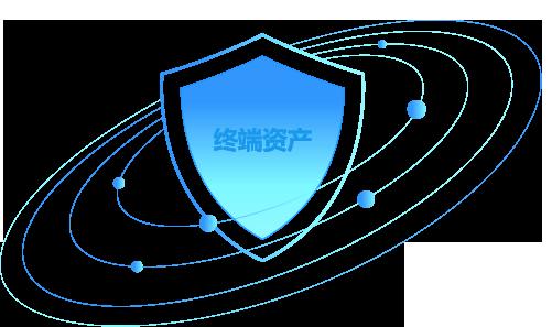 乐赢彩票开户EDR:终端资产保护