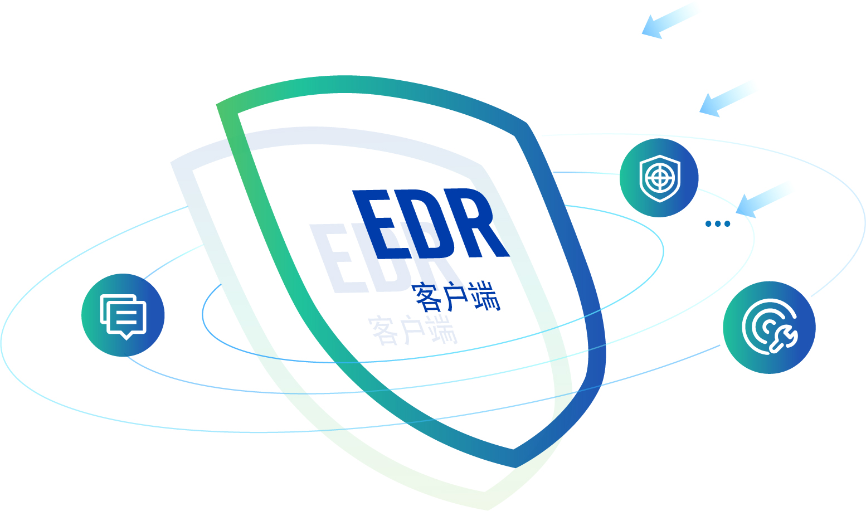 深信服EDR客戶端