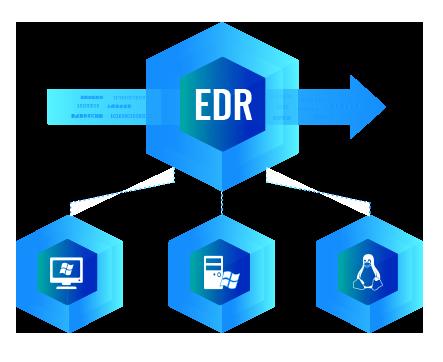 深信服EDR多終端一體化管理