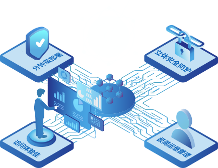 深信服SD-WAN2.0解決方案