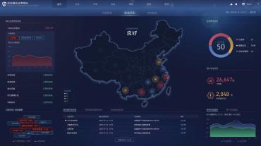 SD-WAN方案優勢-全網安全可視