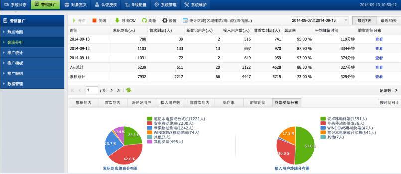 统计直报系统_统计网上直报系统_人流统计系统