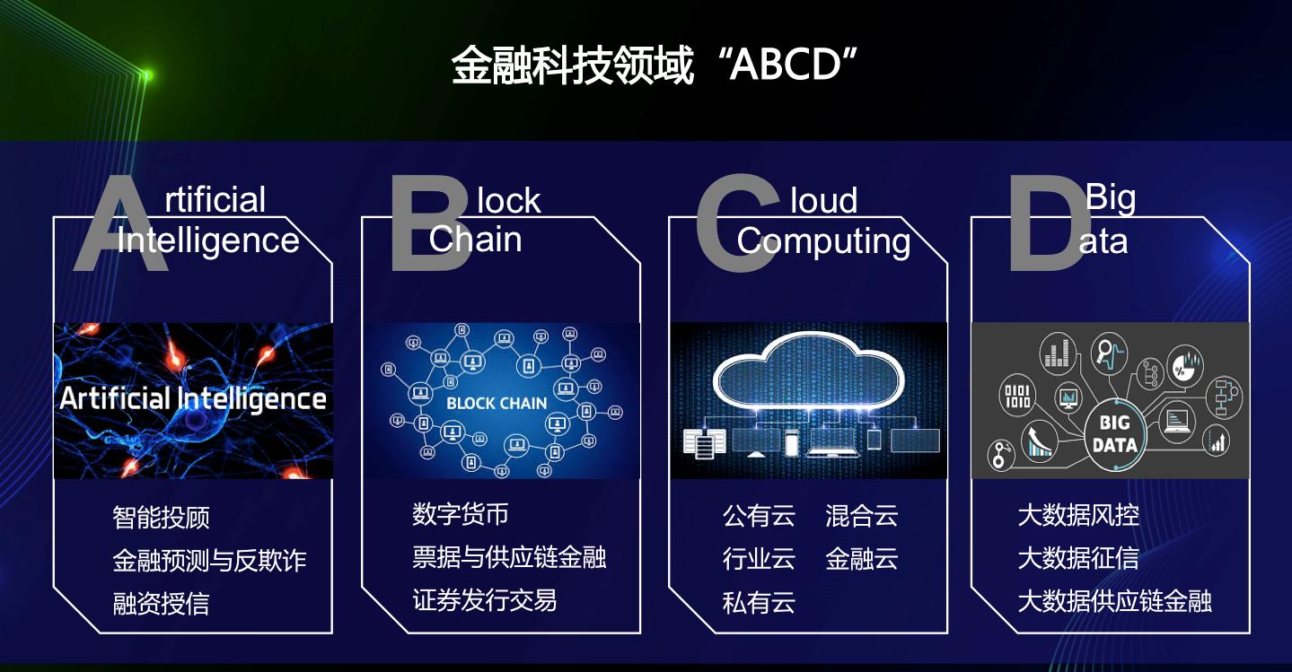 金融科技ABCD技術知多少?