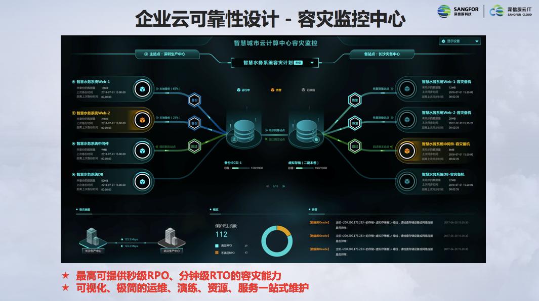 2018云化IT之旅深圳峰会7