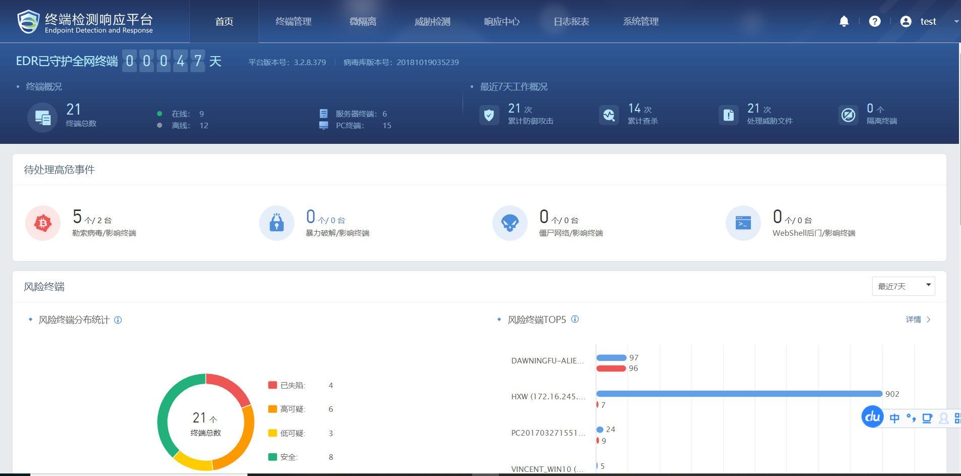EDR智能终端检测平台