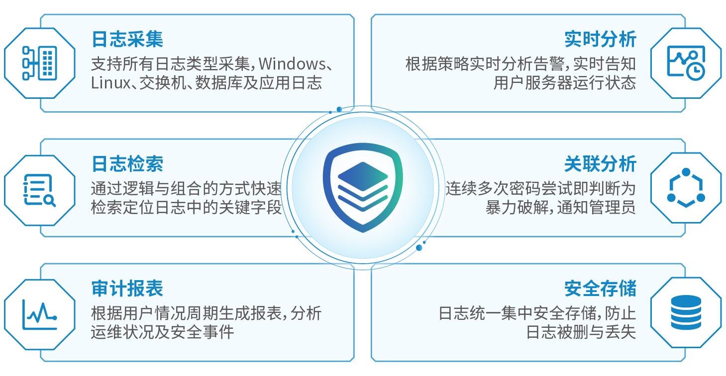 2019腾讯分分彩计划软件效果