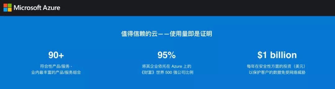 Microsoft Azure官网