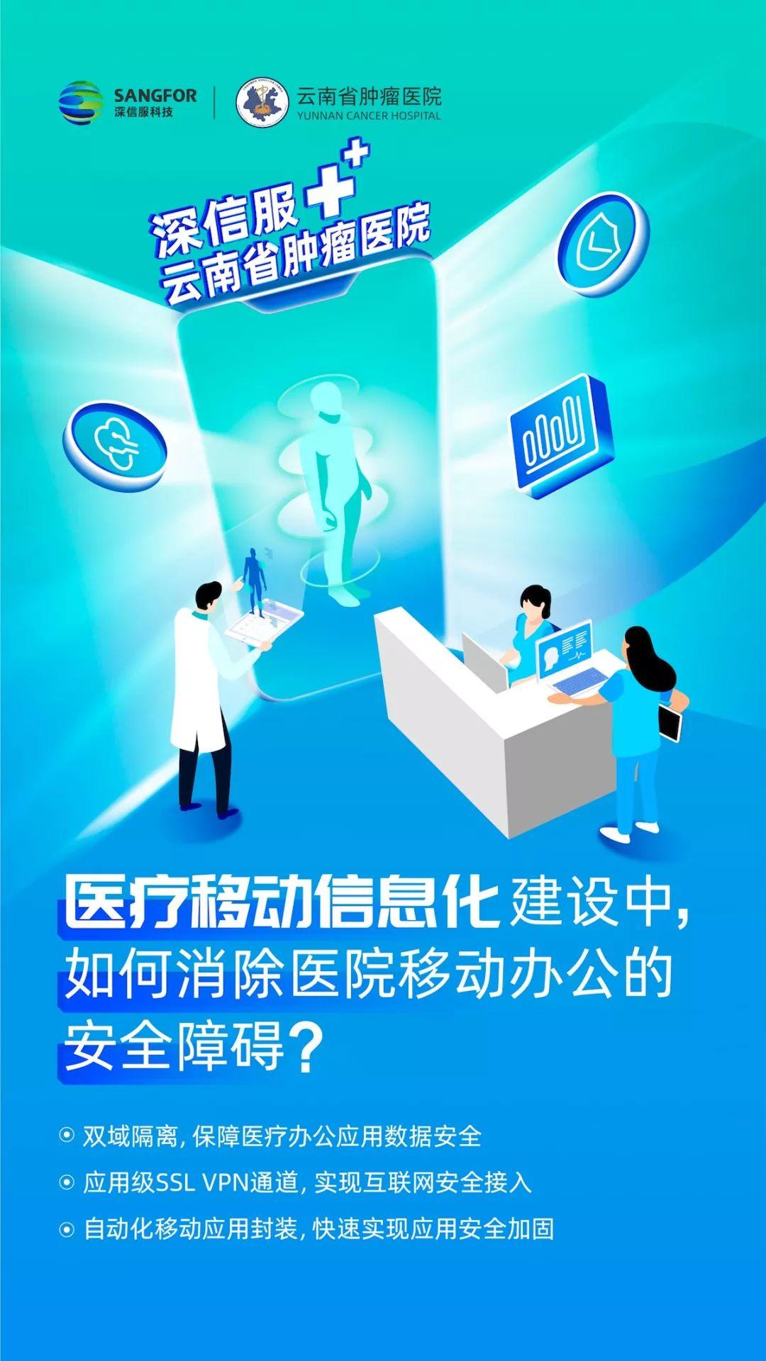 医疗移动信息化